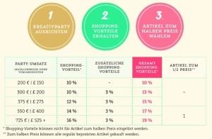 Shopping-Vorteile